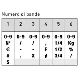 Trodat Classic 1576 Numeratore - 7 mm, 6 colonne