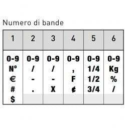 Trodat Classic 1596 Numeratore - 9 mm, 6 colonne