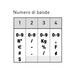 Trodat Classic 1544 Numeratore - 4 mm, 4 colonne