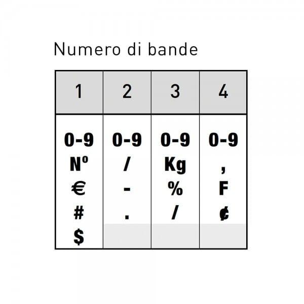 Trodat Classic 15184 Numeratore - 18 mm, 4 colonne